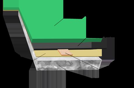 Sistema autonivelante conductivo